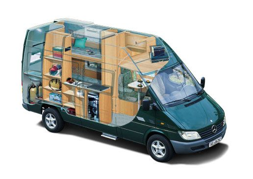 Mercedes Benz Transporter Integral Camping Car Hymer