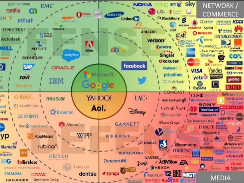 This SuperSimple Presentation Explains The Baffling Digital