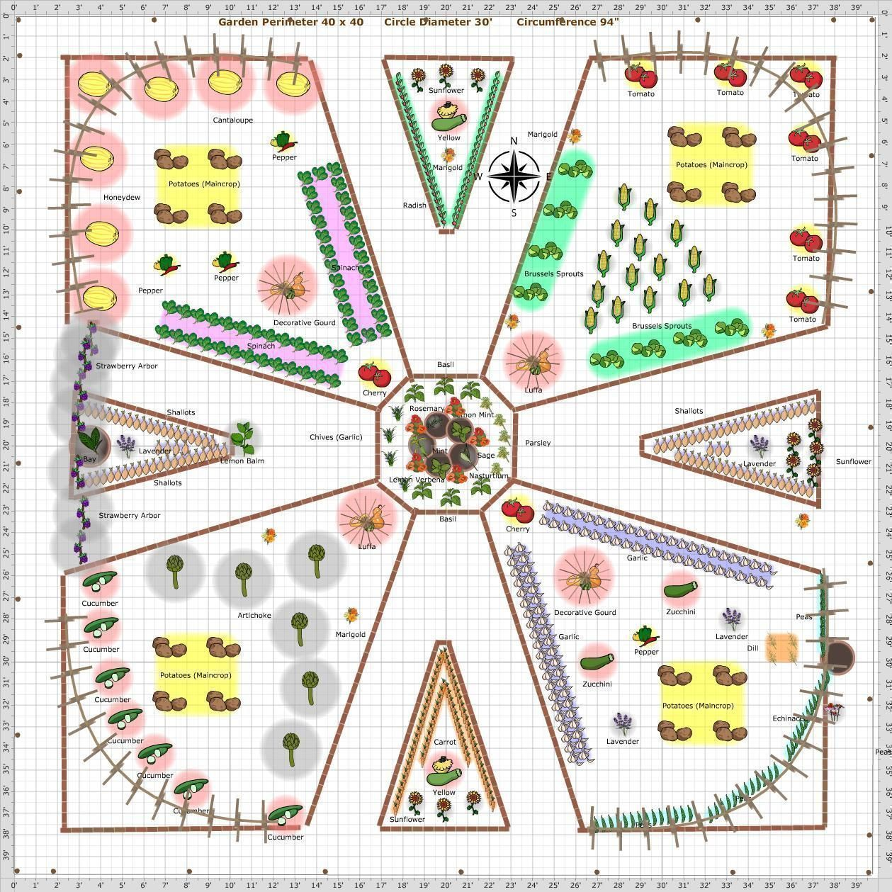 Vegetable Garden Layout - Inspirational Vegetable Garden Layout ...