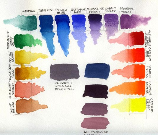 Quiller Palette And Her Reasons For Choosing Particular Colors Vs