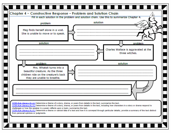 86+ A Wrinkle In Time Vocabulary Worksheets