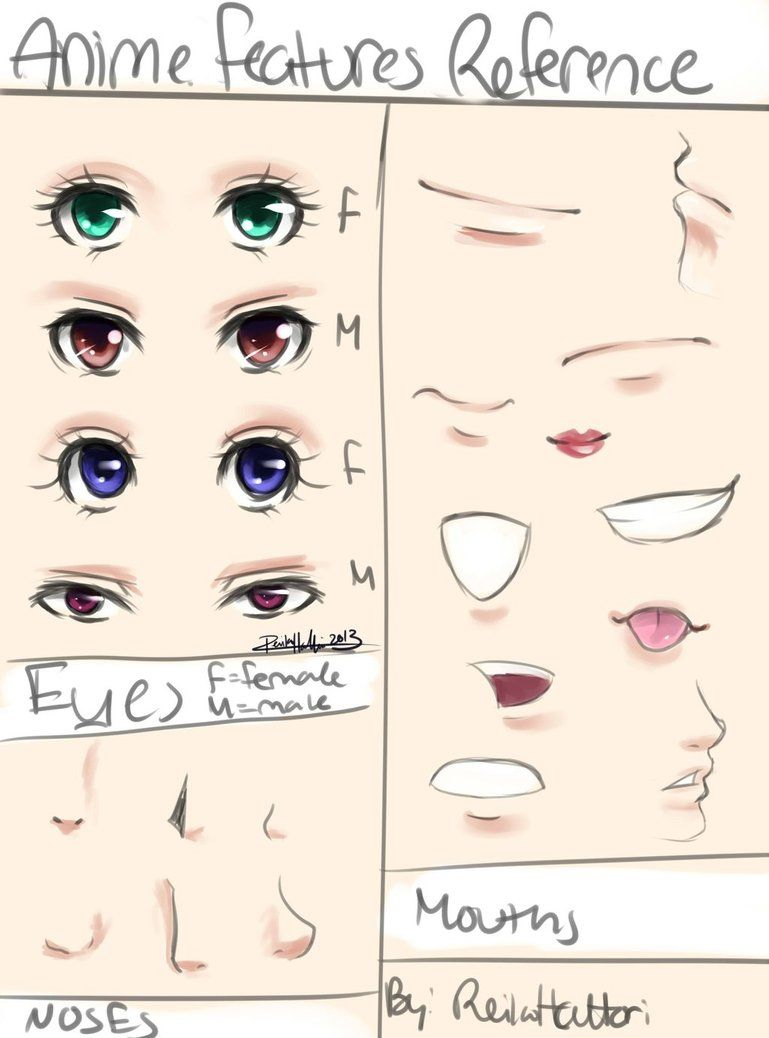 Anime Features Reference By Reikohattori On Deviantart Anime Nose Nose Drawing Eye Drawing Tutorials