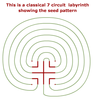 This shows you step by step how to build a 7 circuit labyrinth...I know what my yard is getting this spring!!!