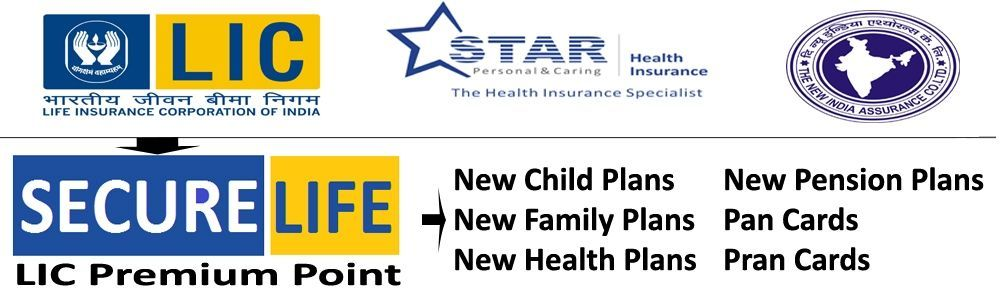 Best Images Star Health Insurance Card Download Seven Signs You Re