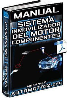 Manual: Sistema Inmovilizador del Motor – Componentes, Diagramas y Funcionamie…
