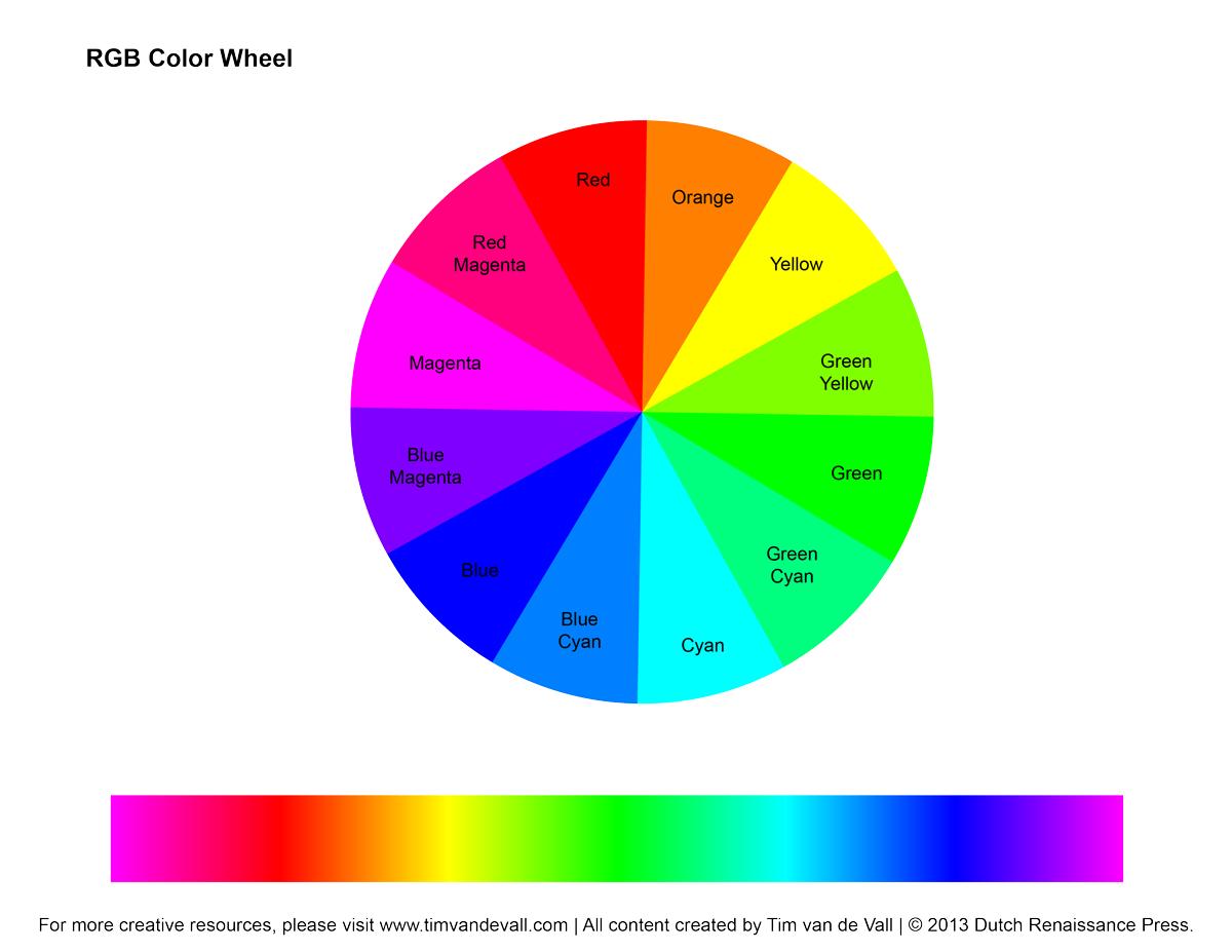 The Color Wheel  Occ Shoebox    Color Wheels Adult