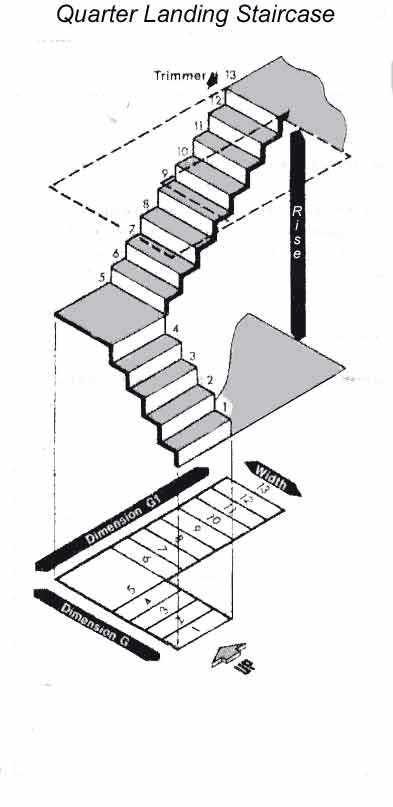 Measuring For A Staircase With A Quarter Turn Additions