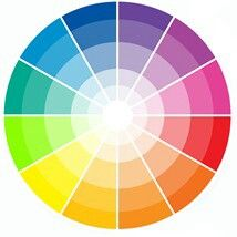 Decorating with complimentary colours