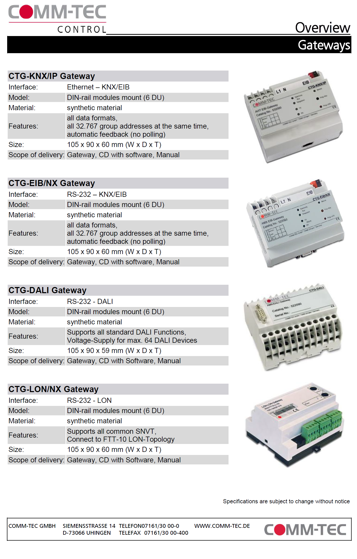 reliable Get the job, Building automation, Interface