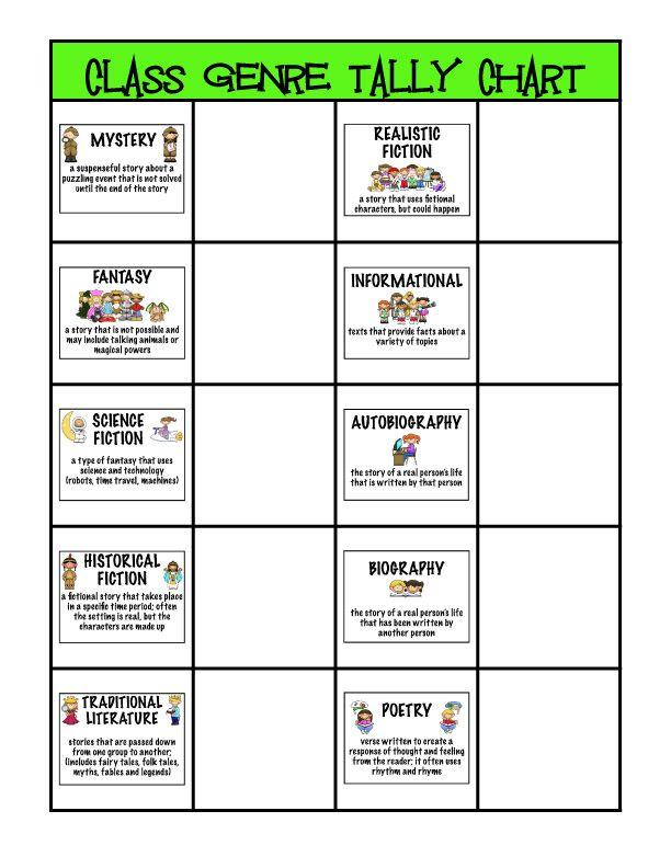 Teaching Genre Clutter Free Classroom Book Genres Genre worksheet 3rd grade