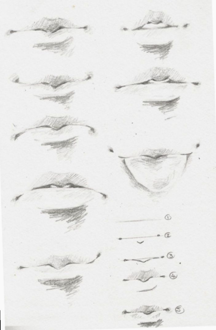 41 Ideas Drawing Anime Faces Male Eyes 41 Ideas Drawing Anime Faces Male Eyes Anime Animeface In 2020 Anime Eye Drawing How To Draw Anime Eyes Nose Drawing