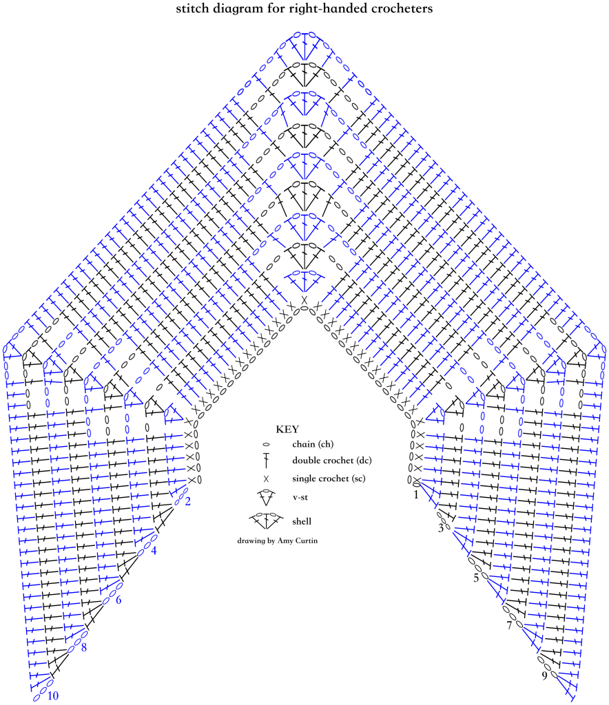 Southern Trails Shawl Stitch Diagram Rows 1-10 - ELK Studio - Handcrafted Crochet Designs