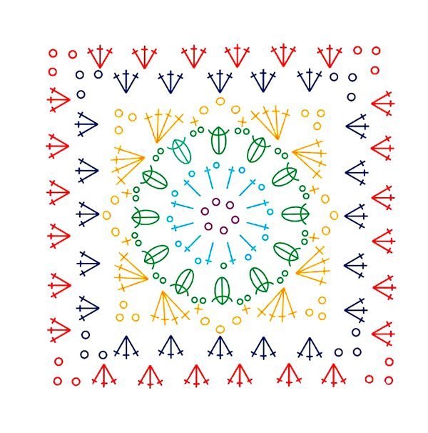Crochet Blanket Diagram | peanutbut & me2 | Pinterest | Mantas de ...