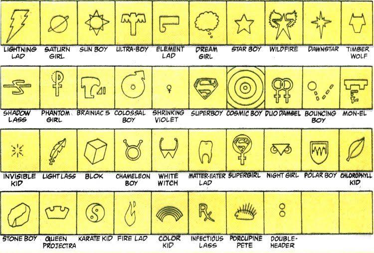 Comic Book Symbols Google Search Designamatic Pinterest