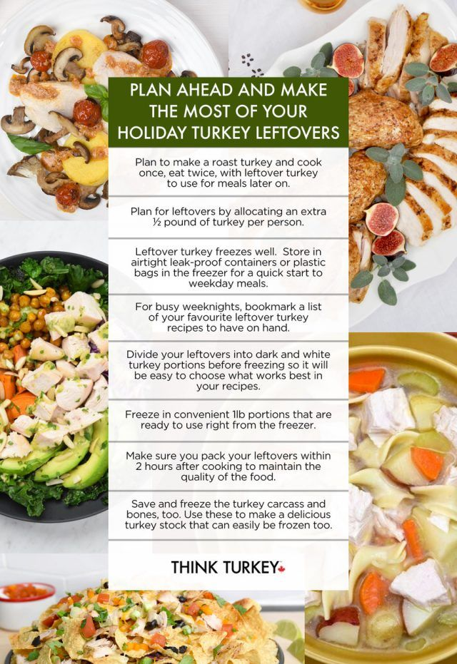 Entertain with Canadian Turkey this Holiday Season