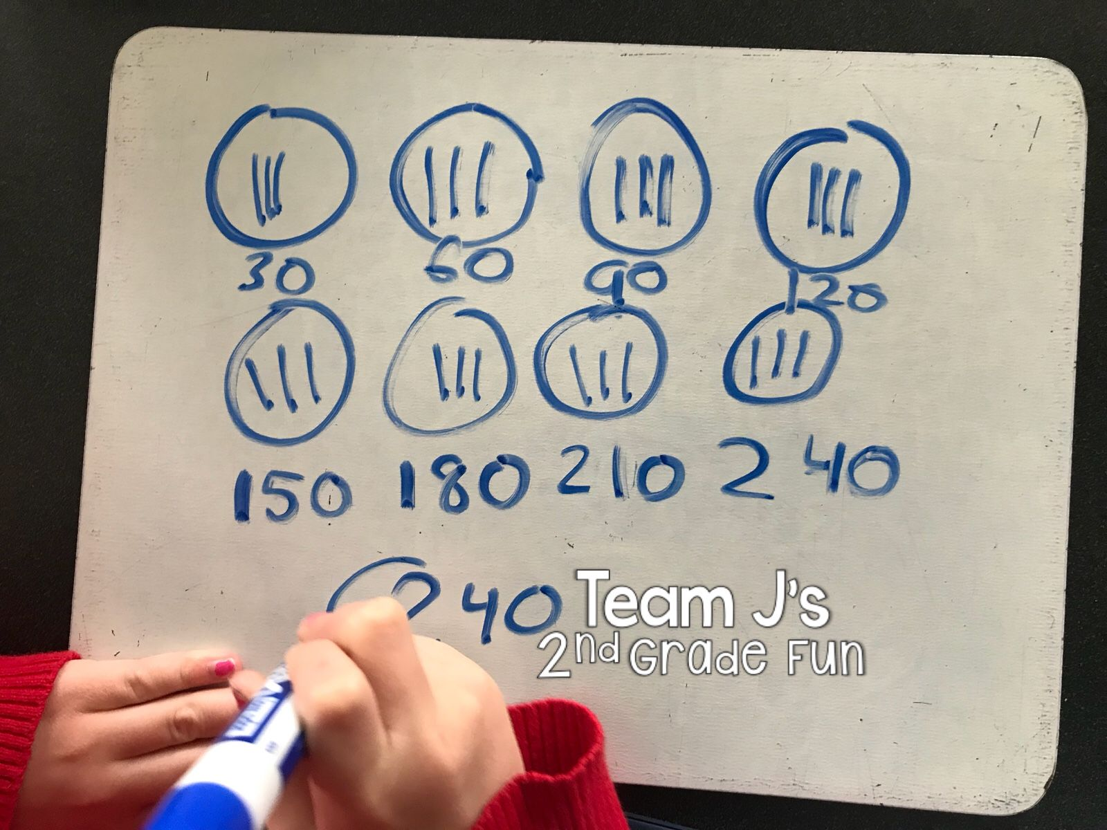 Strategies For Multiplying By Multiples Of 10