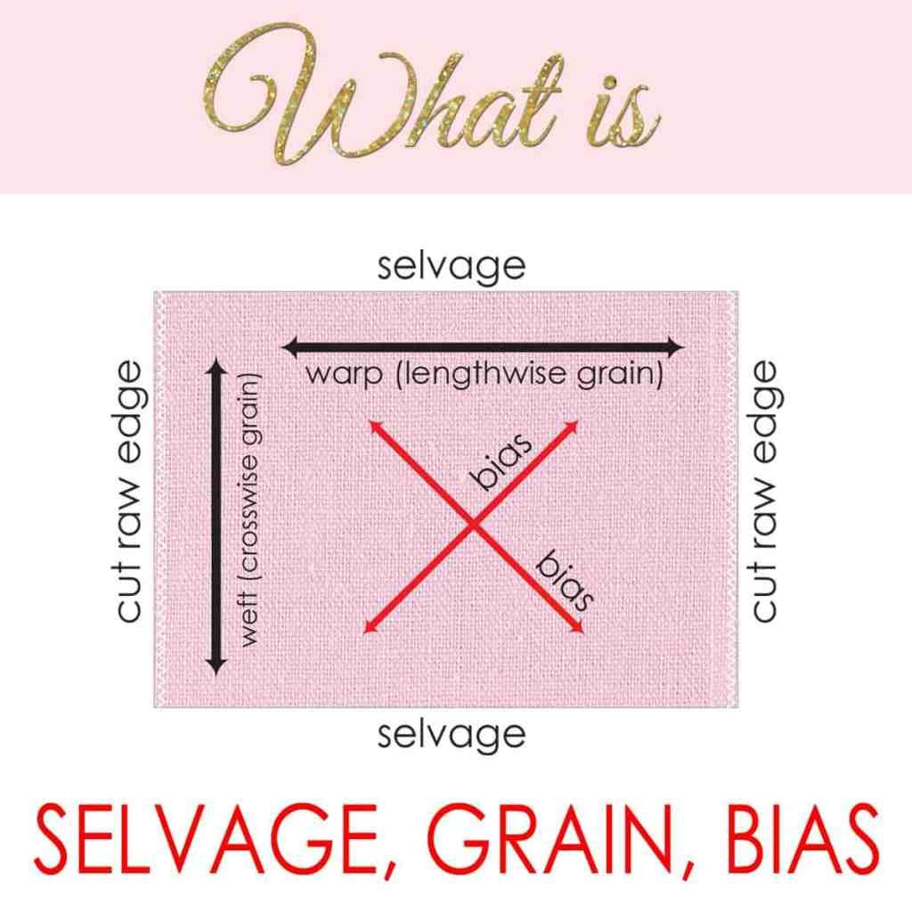What Is Selvage Grain Amp Bias Sewing Terms Explained
