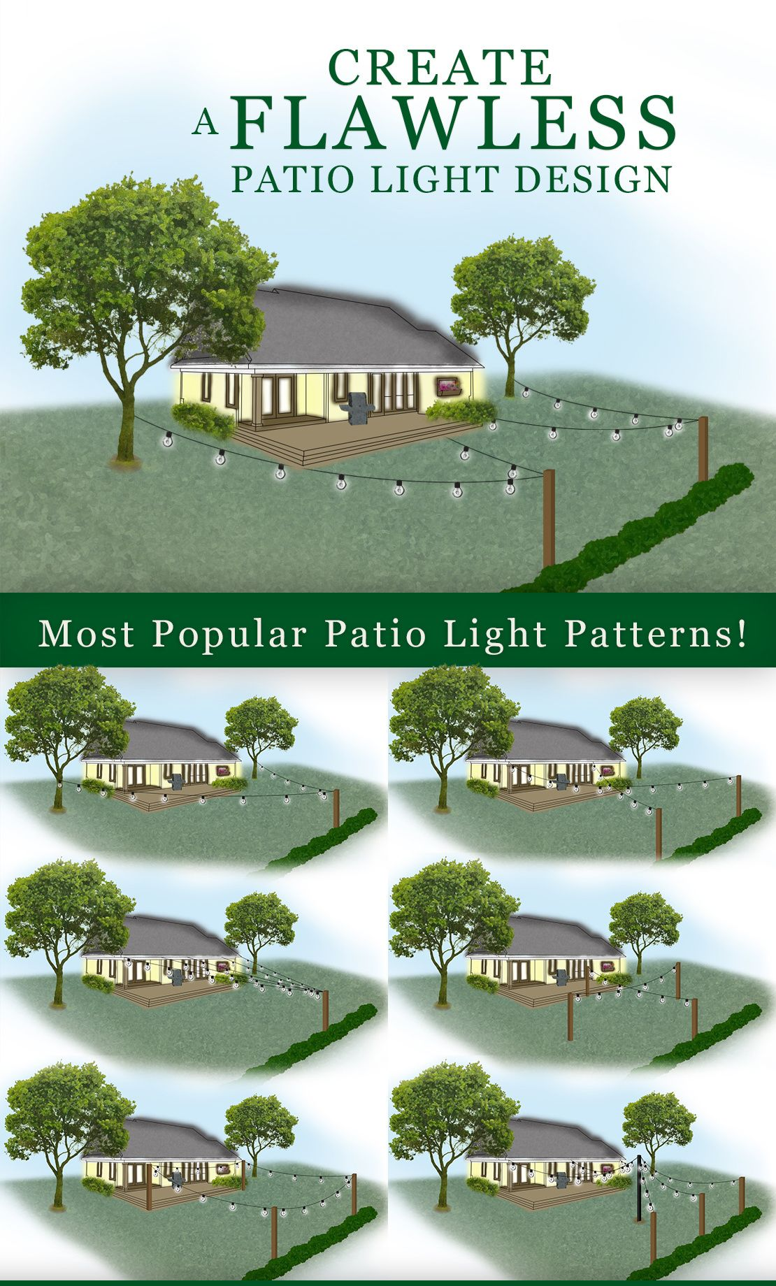 How to hang patio lights and patio light pattern ideas. Like and Repin. Thx - How To Plan And Hang Patio Lights In 2018 That Part Outdoors
