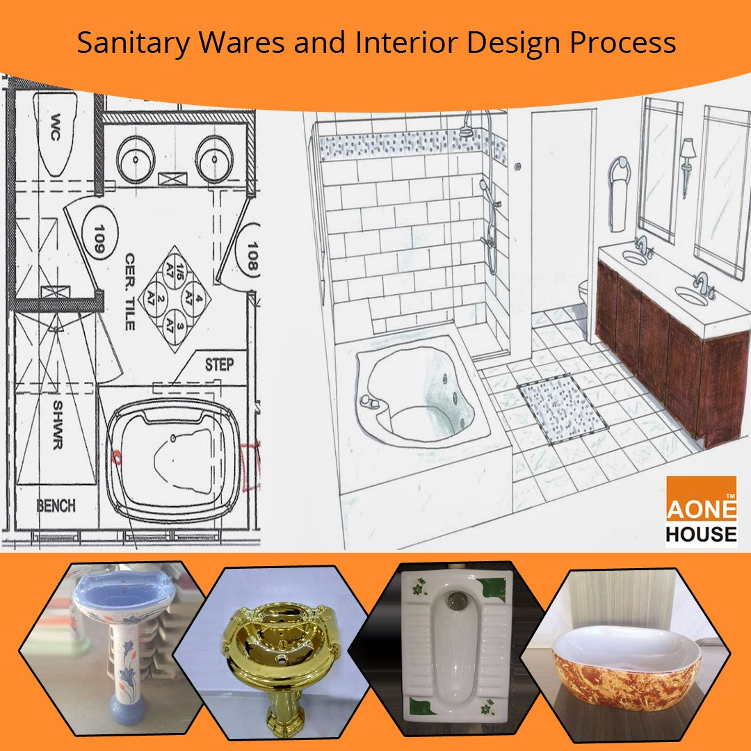 Know About Sanitary Wares And Interior Design Process