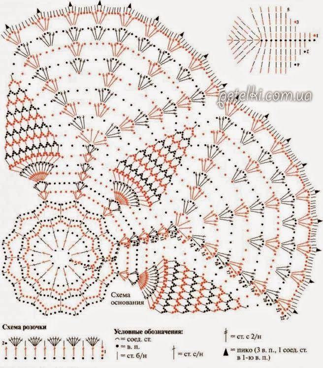 Moderno Carpeta Del Patrón De Crochet Libre Inspiración - Manta de ...