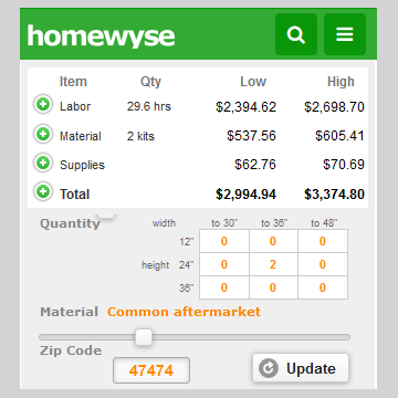 homewyse calculator bathroom remodel cost estimates bathroom