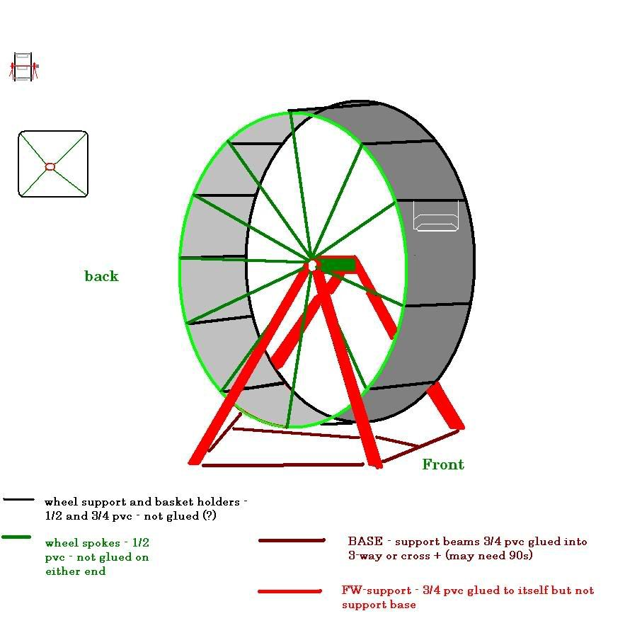 pvc ferris wheel christmas fan club [ 907 x 887 Pixel ]