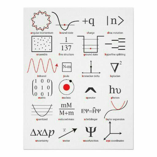 Pin by Lyn-Marie Hayman-Rubach on Aboriginal Art Symbols