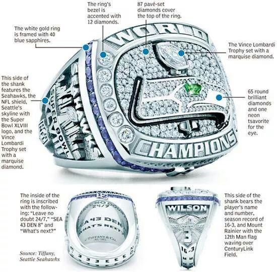 b00e8a1e277 Seattle Seahawks Unveil Super Bowl Rings for Super Bowl XLVIII ...