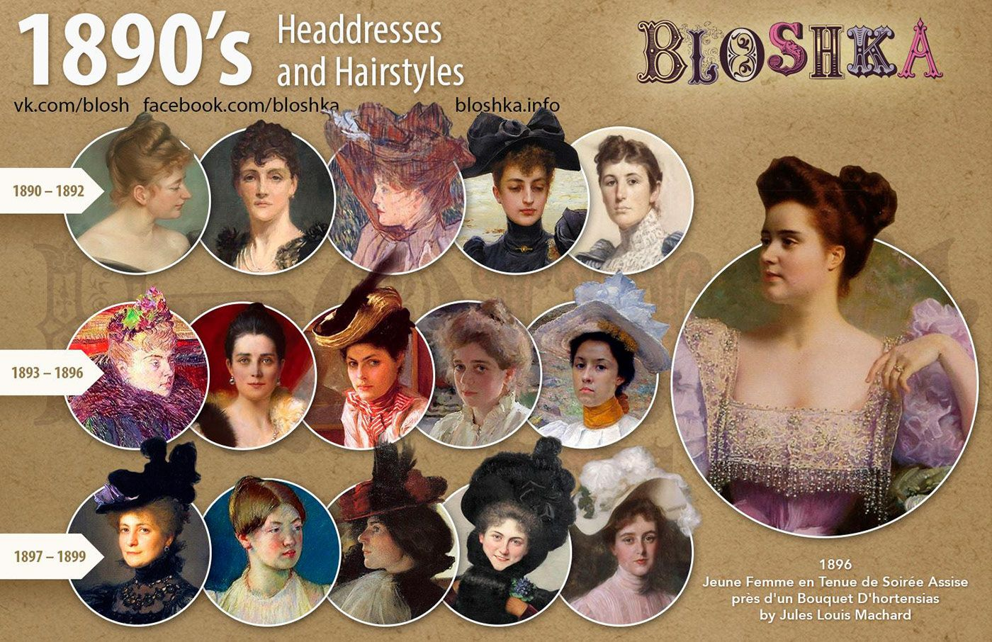 women's headdresses and hairstyles