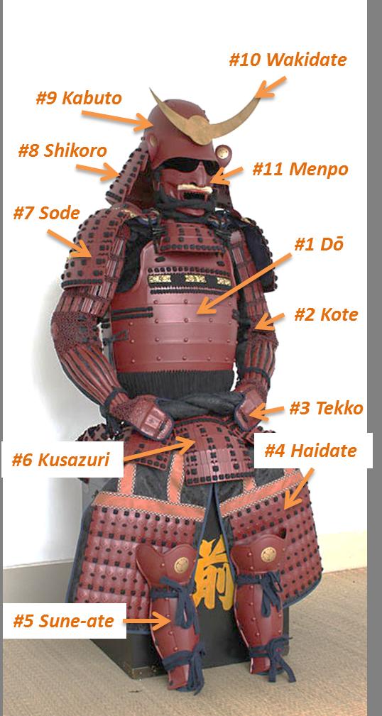 Image Result For Samurai Armor Parts Samurai Armor Armor For Sale Historical Armor