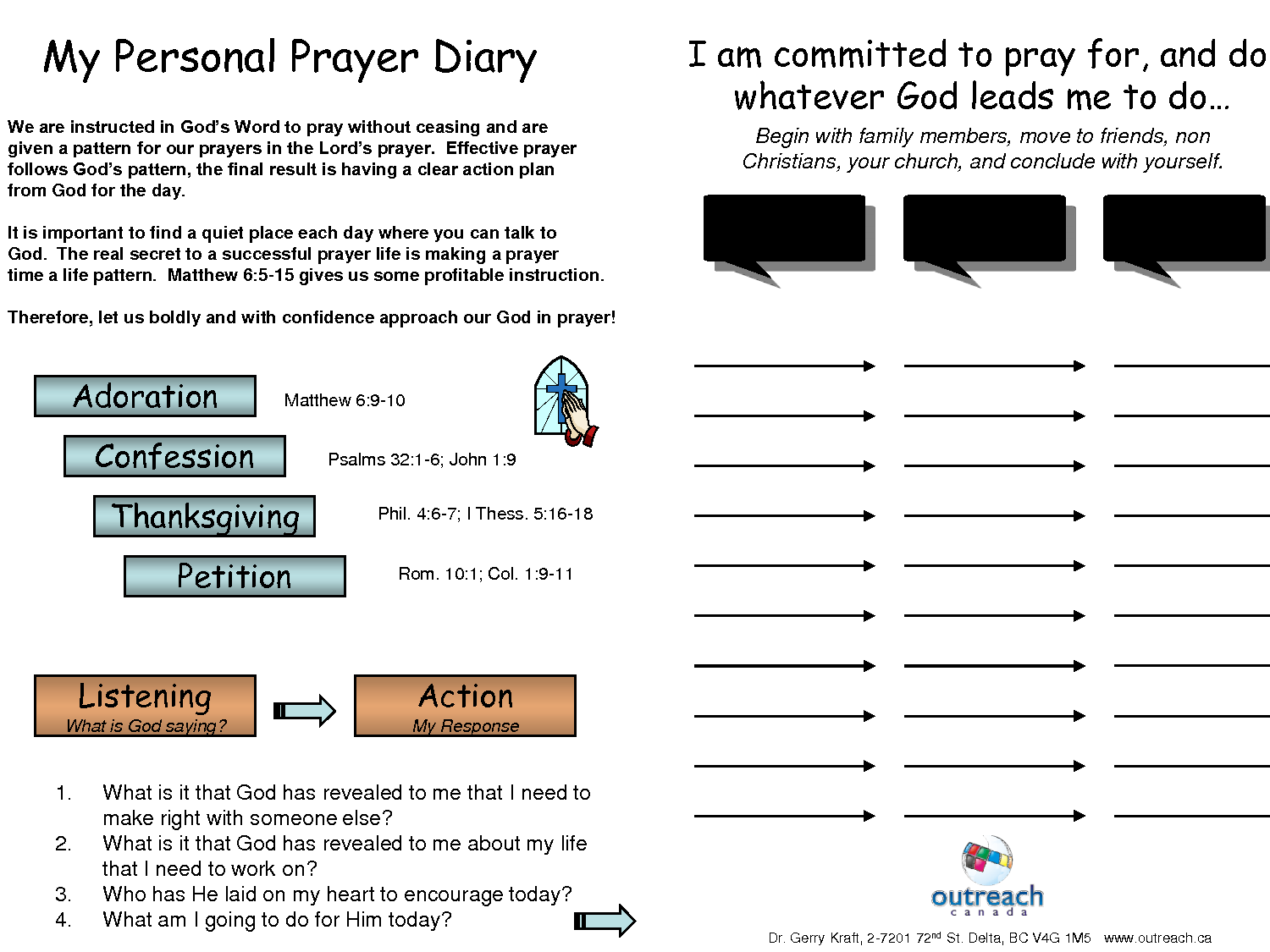 Prayer Journal Template My Personal Diary