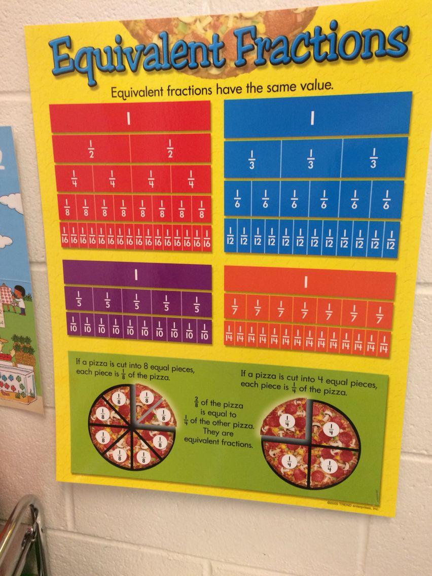 Equivalent fractions   3rd Grade   Pinterest   Equivalent fractions ...