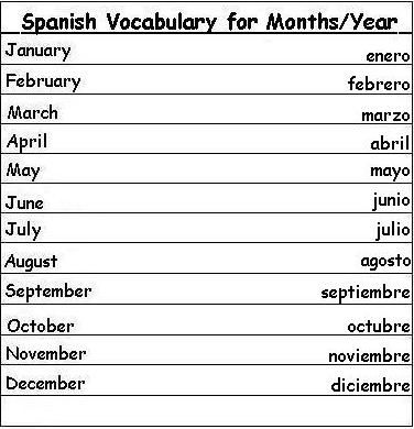 spanish vocabulary words for months of the year learn spanish importance of spanish. Black Bedroom Furniture Sets. Home Design Ideas