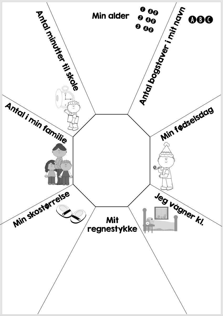 Matemamig Matematik Til Skolearets Start Edu21 Dk Laering I Det 21 Arhundrede Matematik Laering Skolestart