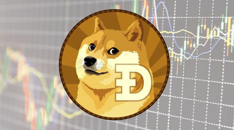 Dogecoin trumps ZCash as top 20 crypto in 2020