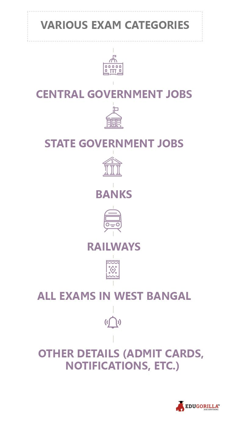 Karmasangsthan A Gateway To Your Favorite Job