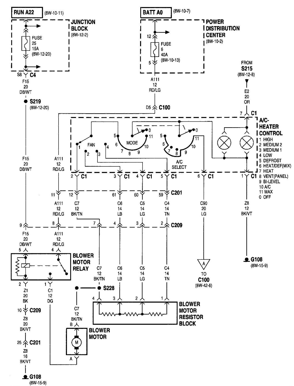 1997 Jeep Cherokee Stereo Wiring Diagram from i.pinimg.com