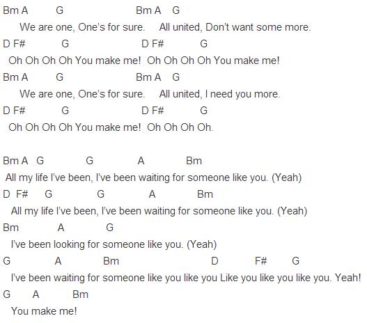 Capo 4] You Make Me Chords | Music | Pinterest