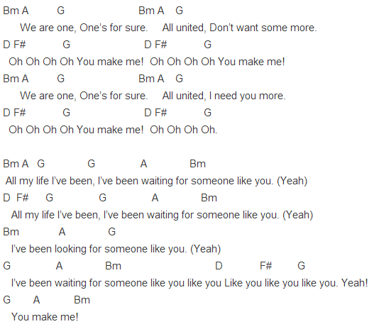 Capo 4 You Make Me Chords Music Pinterest Avicii You Make Me