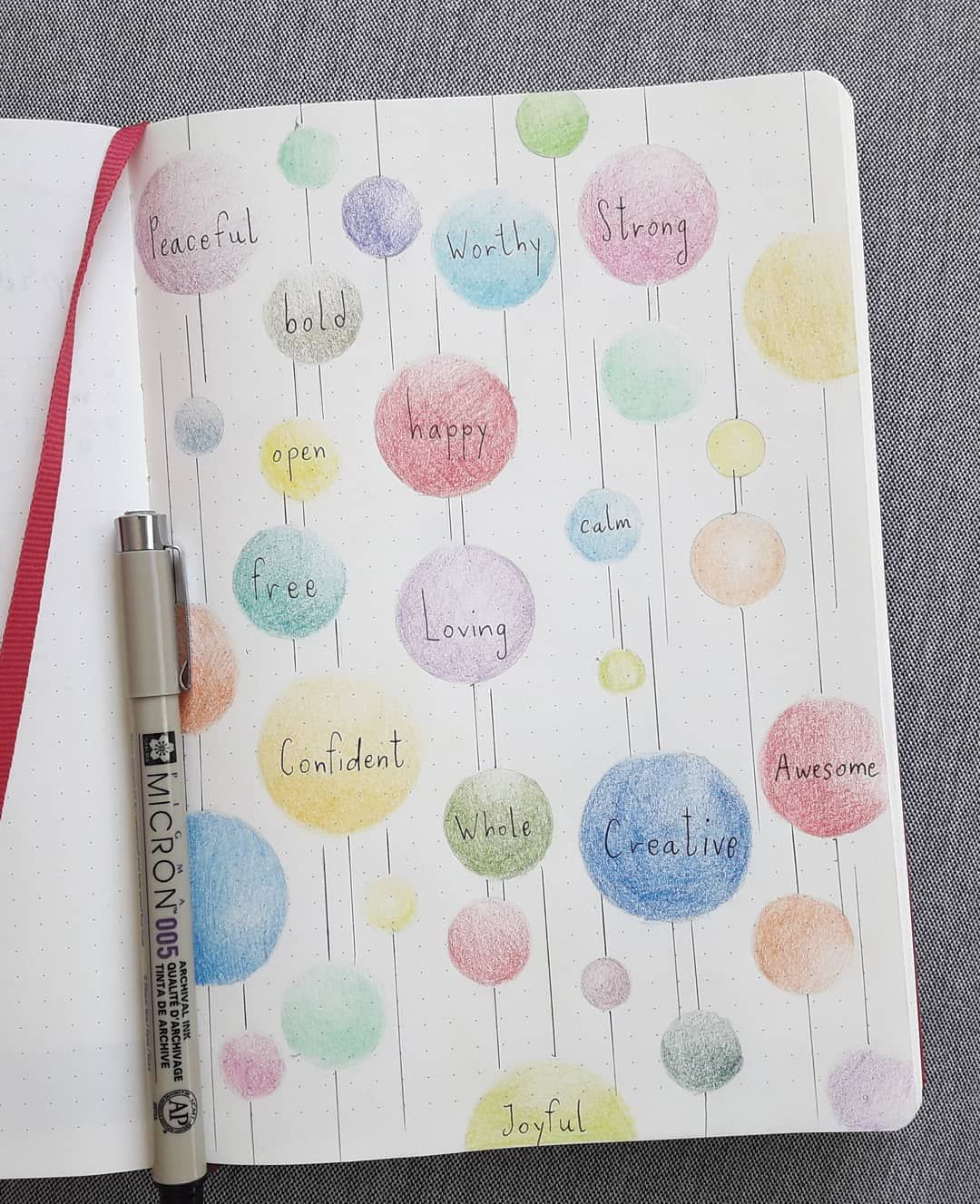 making a positive words page in my bujo and can t think of anymore words ideas anyone bulletjournal creative inspiration