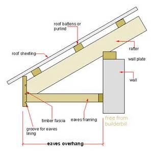Wood Pavilion Eave Section Detail Bing 图片 Detail