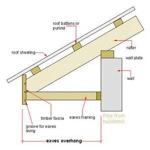 Best Wood Pavilion Eave Section Detail Bing 图片 Detail 400 x 300