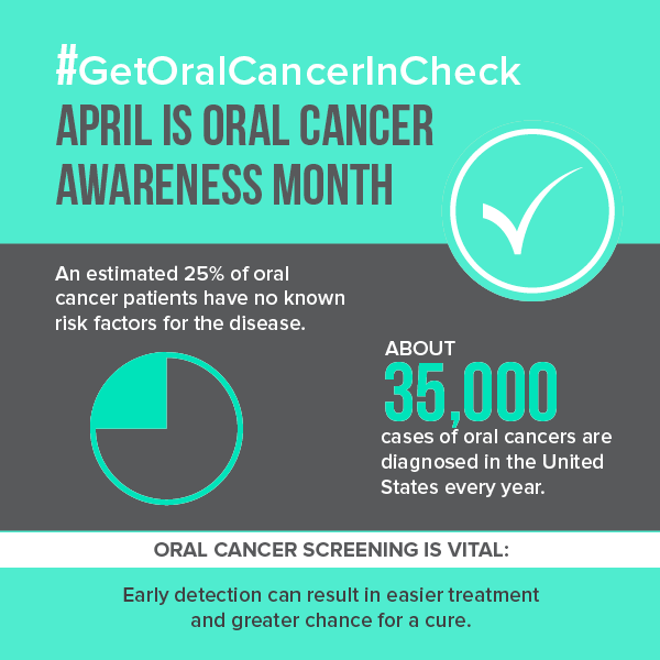 Oral Cancer is on the rise. Make sure you are getting your biannual oral cancer check at your dentist office. #highlandsranchdentist #oralcancer #VELScope