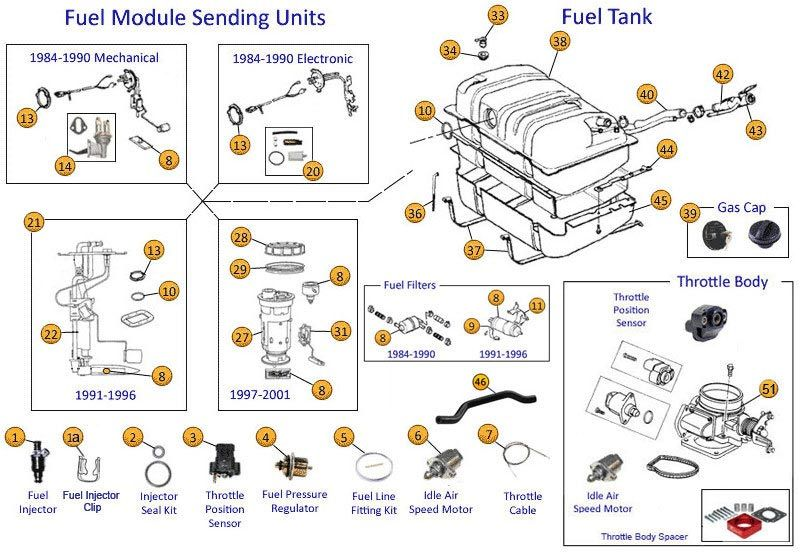 1990 jeep wrangler fuel system diagram jeep cherokee xj jeep fuel system parts morris 4x4 1990 jeep wrangler starting system wiring diagram