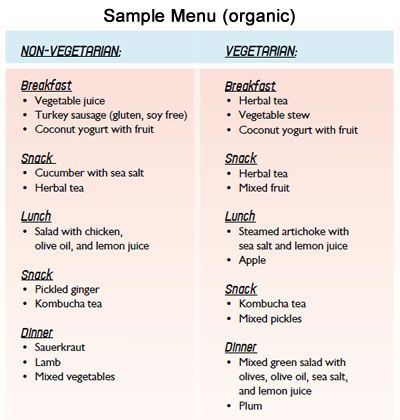 RepairviteSampleMenu  Health Tricks    Sample Menu