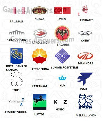 Logo Quiz answers level 8 part 2 | Logos | Pinterest ...
