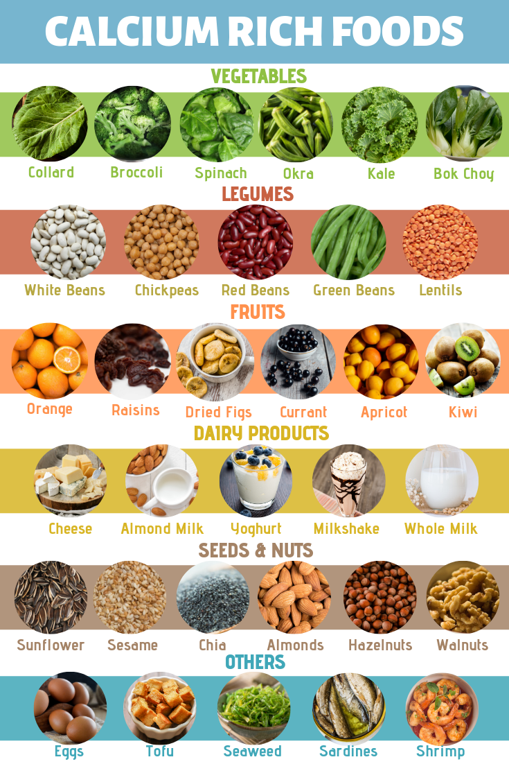 Calcium rich plant based foods Here is a vegan's attempt