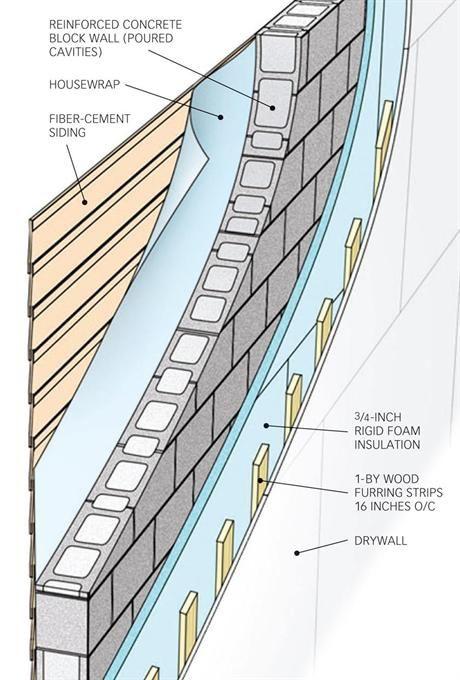 New Ways To Better Insulate Concrete Walls Prosales Online Cinder Block Walls Concrete Block Walls Exterior Wall Insulation