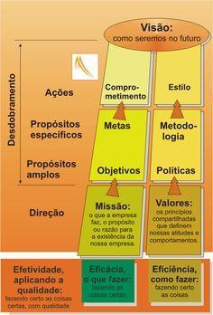 ALINHAMENTO DA EMPRESA: A CONSTRUÇÃO DA CULTURA