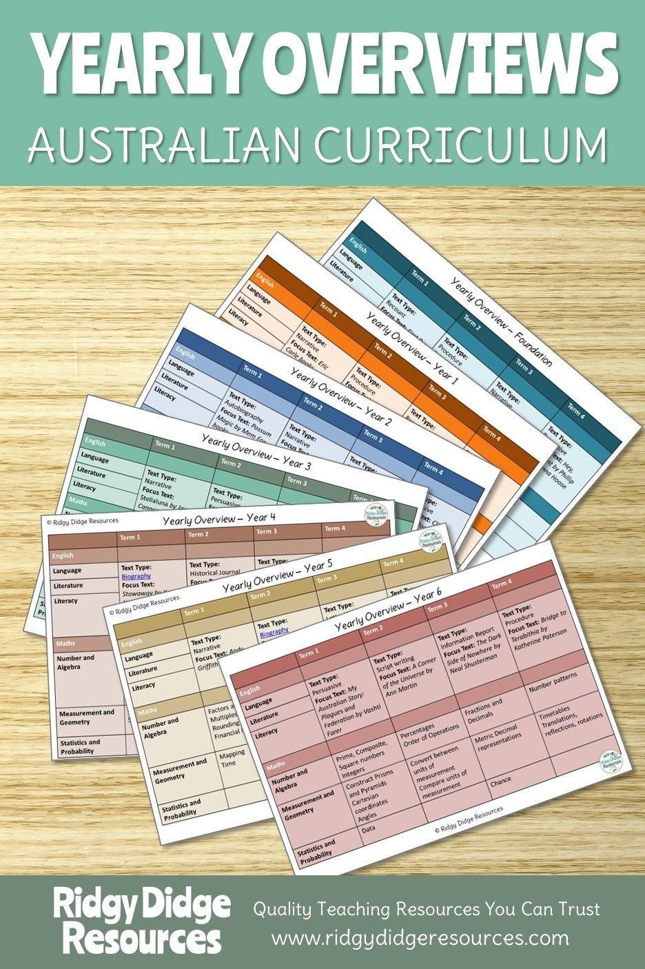 Free Resource Library Australian curriculum, Homeschool